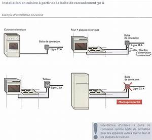 Norme Installation Prise Electrique Cuisine : comment raccorder four electrique ~ Melissatoandfro.com Idées de Décoration