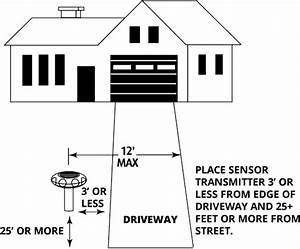 277 480v Transformer Wiring Diagram