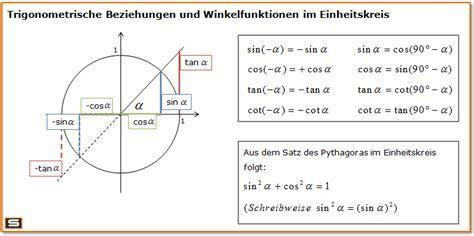 trigonometrie erklaerung mit trigonometrischen formeln