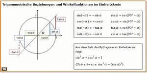 Sin Cos Tan Winkel Berechnen : trigonometrie erkl rung mit formeln und beispielen ~ Themetempest.com Abrechnung