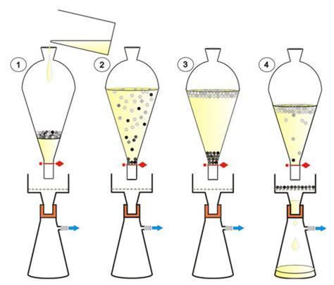 heavy media separation  analysis bgs laboratory