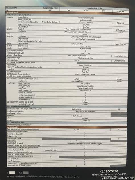 toyota fortuner spec sheet