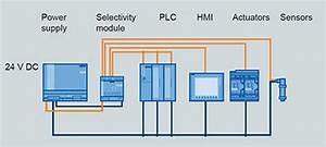 Minimize Downtime By Selectively Monitoring 24v Dc Load
