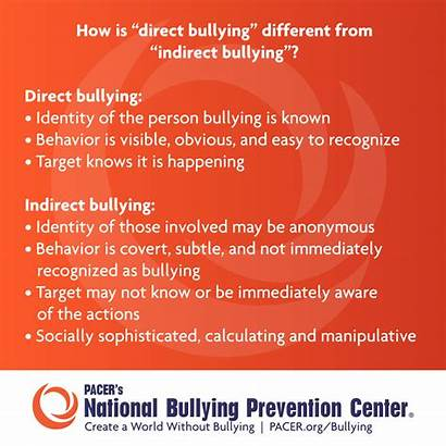 Bullying Harassment Definition Indirect Direct Vs Legal