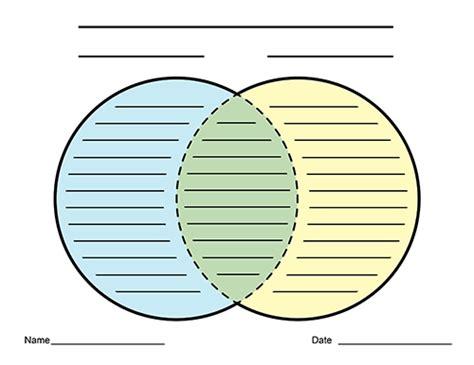 blank venn diagrams  lines  writing