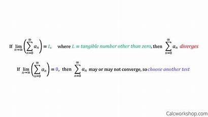 Test Divergence Term Nth Series Examples Sequences