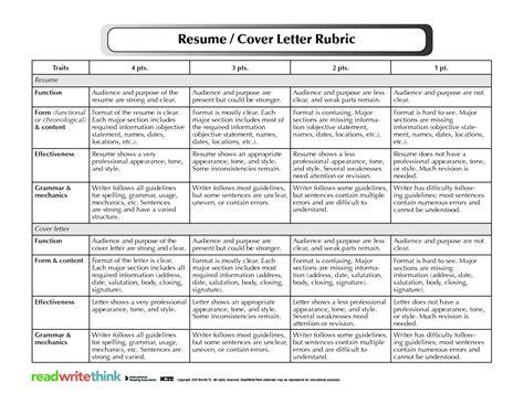 resume cover letter grading rubric