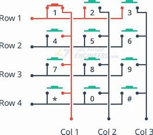 [ZSVE_7041]  Membrane 1x4 Keypad Wiring Diagram. keyboard membrane 1x4 micro robotics. membrane  1x4 keypad extras id 1332 adafruit. matrix array 1x4 4 keys flexible wire  numeral membrane. 2pcs new 1x4 4 key matrix | Membrane 1x4 Keypad Wiring Diagram |  | 2002-acura-tl-radio.info