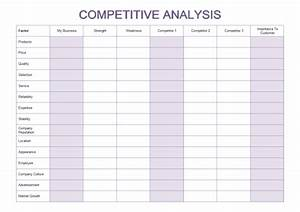 competitive analysis free competitive analysis templates With competitor research template