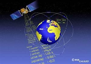 Galileo Navigation Empfänger : space in images 2002 05 galileo system ~ Jslefanu.com Haus und Dekorationen