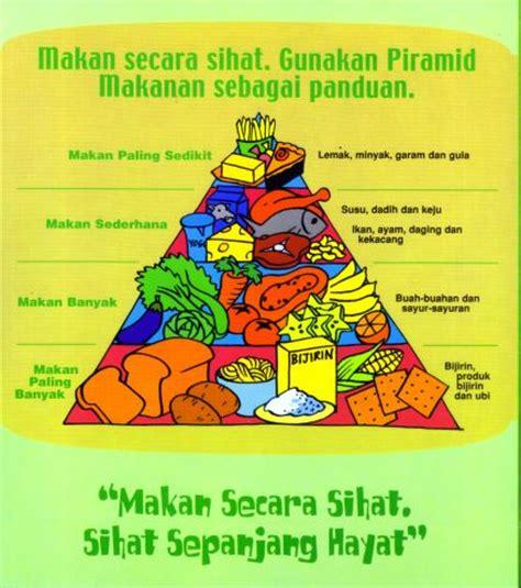 Wanita Hamil Usia 50 Tahun Pusat Sumber Sekolah April 2010