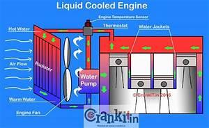 How Engine Temperature Sensor Works