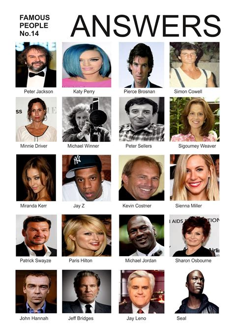 Free Trivia Quiz Questions With Answers About Famous