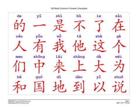 how many letters are in the chinese alphabet arch learn to read and write characters 22174 | mandarin character poster