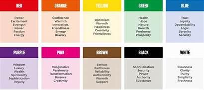 Psychology Colour Influences Emotions Negative Colours Positive