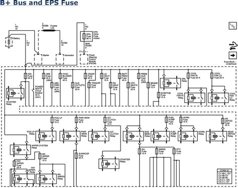2008 Pontiac Torrent Fuse Box Diagram by Repair Guides Wiring Systems 2006 Power Distribution
