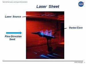 Laser Sheet
