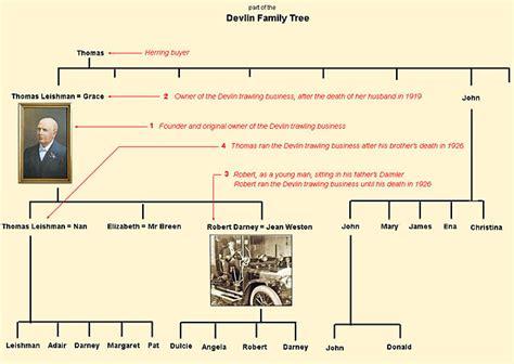 tl devlin  family family tree  details  family