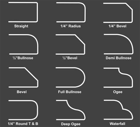 countertop edge types quartz countertop surface edge options wilsonart