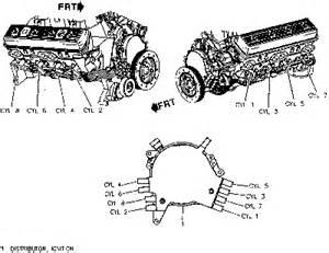 chevrolet l99 engine diagram chevy 305 engine diagram With gm l99 engine