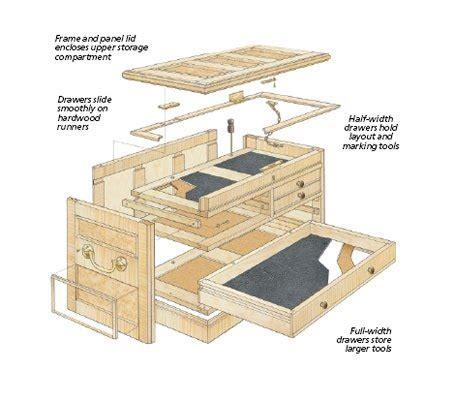 plans wood tool cabinet plans    basic
