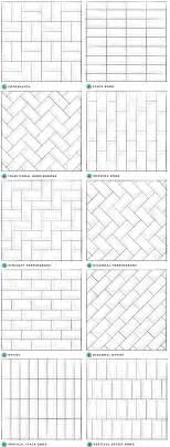 kitchen tile backsplash patterns pattern potential subway backsplash tile centsational