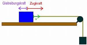 Ph Wert Berechnen Aufgaben : reibung chemgapedia ~ Themetempest.com Abrechnung