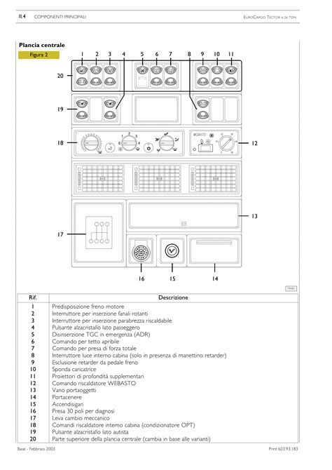 Iveco Trucks Wiring Diagrams Free Download Truck