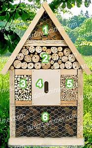 Nichoir A Insecte : maison hotel observation des insectes et abri maisons ~ Premium-room.com Idées de Décoration