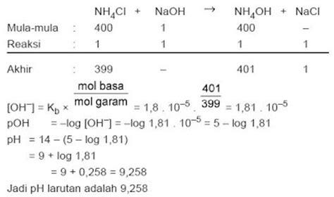 contoh soal larutan penyangga asam  basa lemah contoh