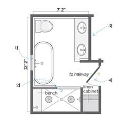 bathroom floorplans 25 best ideas about bathroom layout on