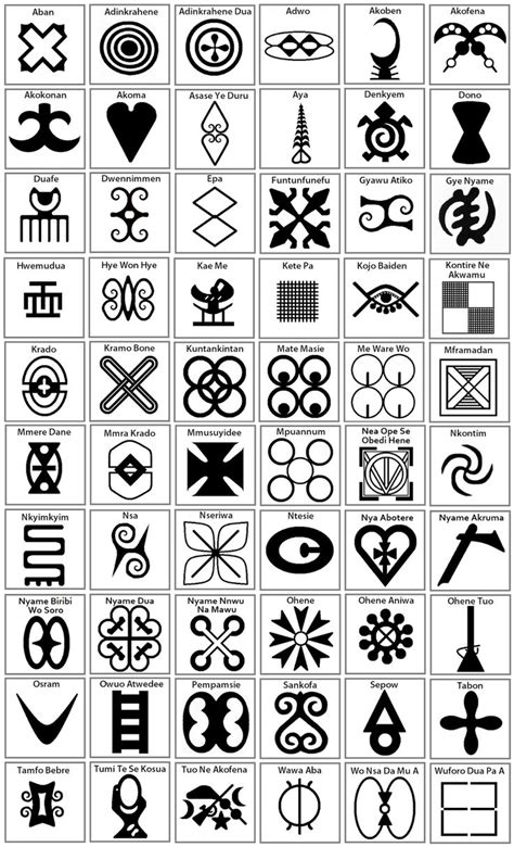 51 best images about African Symbols on Pinterest   Africa, African design and West african