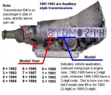 th400 parts diagram th400 diagram smokinvette