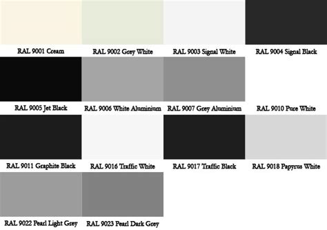 black and white l shades ral color chart white rustoleum hard hat aerosol 500ml