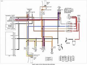 Diagram Harley Davidson 97 Sportster Wiring Diagram Full Version Hd Quality Wiring Diagram Diagramneffk Mairiecellule Fr