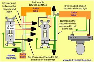 Leviton Three Way Dimmer Switch Wiring Diagram
