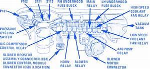 Oldsmobile Regency 1994 Under The Hood Fuse Box  Block