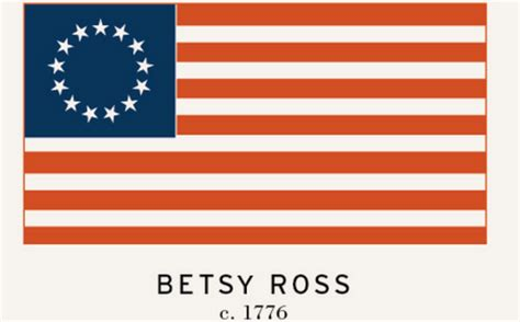 Here Are The Alternate Versions Of The Us Flag That Were. Cheap Flights From Quebec City To New York. Automotive Warranty Companies. Virtual Office Management Online Ms Programs. Patriot America Visitor Insurance. Average Cost Of Auto Insurance. What Does A Home Inspector Look For. Colonial Penn Term Life Insurance. Budget Car Insurance Phone Number