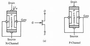 field effect transistor fet p channel jfet n channel With the voltage regulator with a field effect transistor