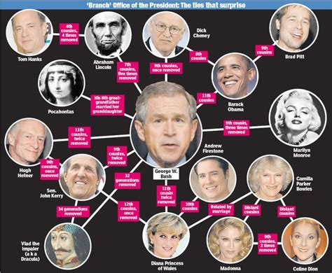 Illuminati Groups by 109 Best Illuminatie Nieuwe Wereldorde Bilderberg