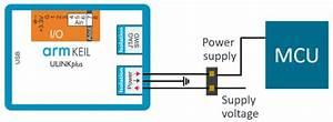 Ulinkplus User U0026 39 S Guide  Power Measurement
