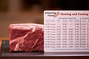 Filet Mignon Cooking Chart Sous Vide Cooking Times By Thickness