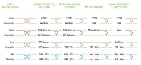 Documentation Loxone Wiring Basics