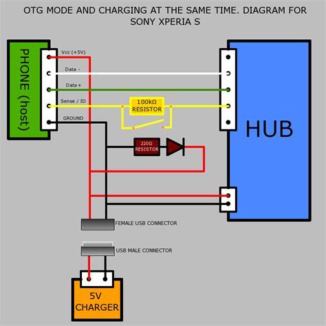 dock station otg and charging 50n1c 3oom w0rld