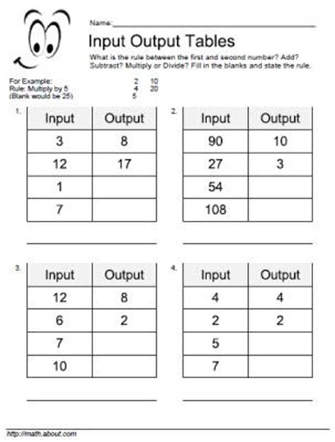 Worksheet 1 Of 10 (answers On 2nd Page Of Pdf Worksheet)  Pinterest  Worksheets And Tables