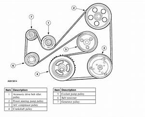 2006 Ford Focus Zx3 Fuse Box Diagram