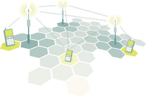 Copertura Rete Mobile by Rete Mobile Come Funziona Fastweb