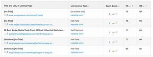 How to Spy Out Your Competitor's Backlink Profile and Gain ...