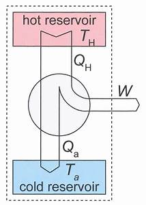 File Schematic Diagram Of A Heat Engine Jpg