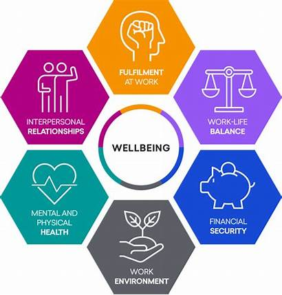 Wellbeing Cvent Areas Excellence Recognised Europe Centre
